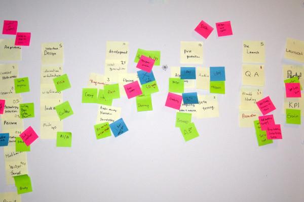 Agile & Teamwork (source: VFS Digital Design)