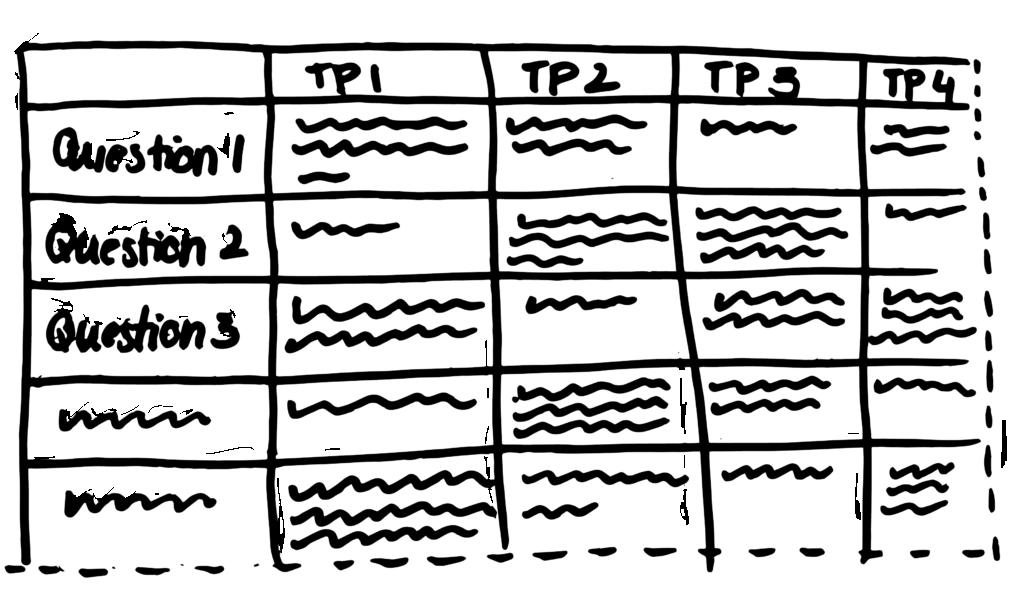 Note-taking Sheet