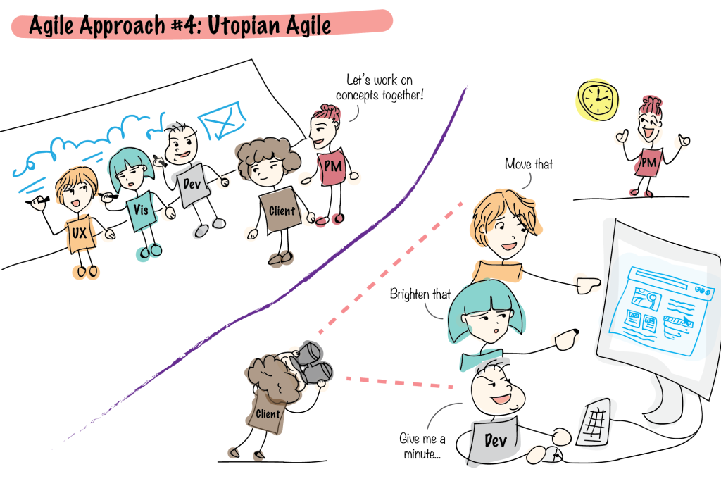 Utopian Agile