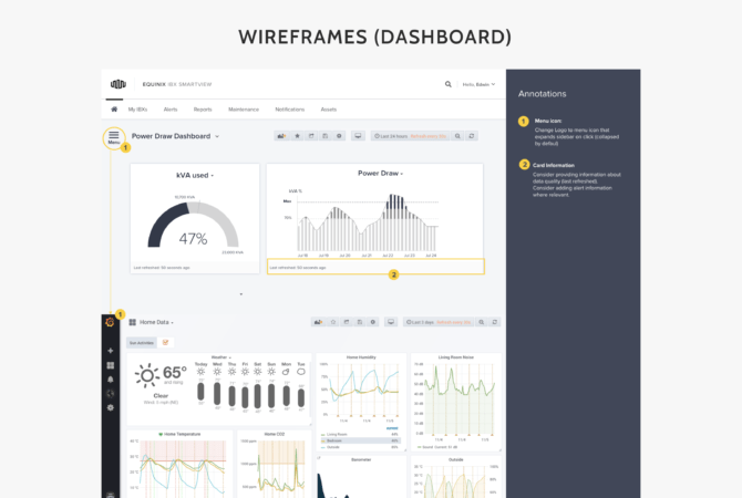 Equinix Dashboard Wireframe
