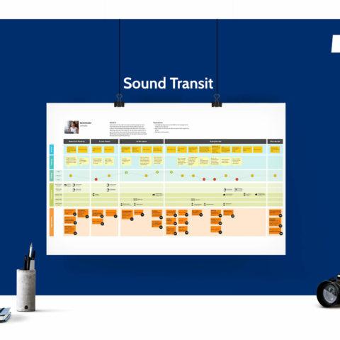 PortfolioLanding_SoundTransit