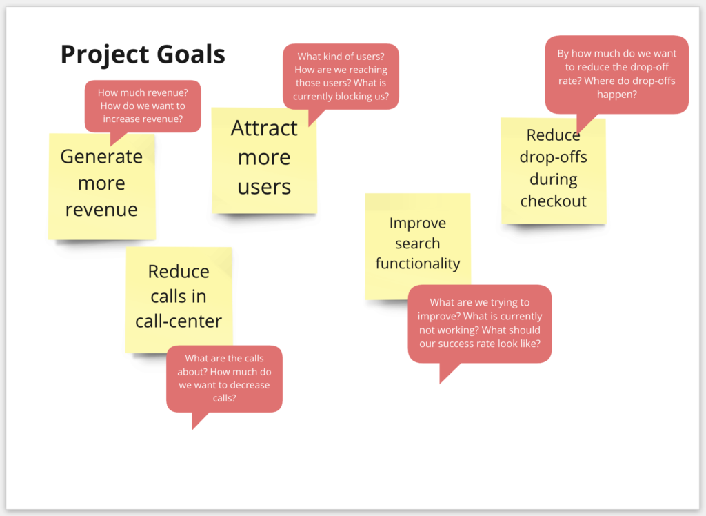 Example for how to specify high-level project goals by asking more detailed questions
